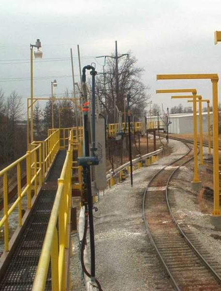 Railcar Solutions – Green MFG